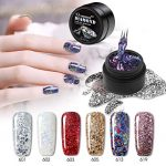 Guide d'achat diamant pour ongle