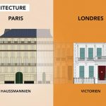Comparatif london style