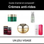 Guide d'achat cremes anti rides