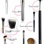 Guide d'achat pinceau a maquillage